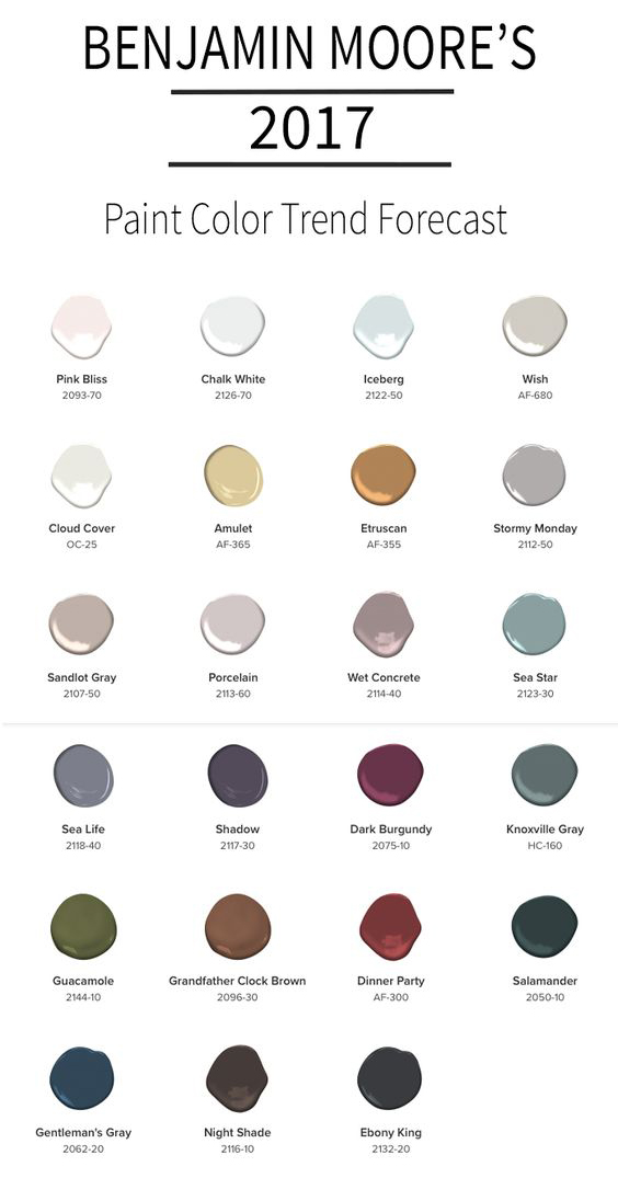 paint color trends of 2017 see what colors are leading the way this year. Black Bedroom Furniture Sets. Home Design Ideas